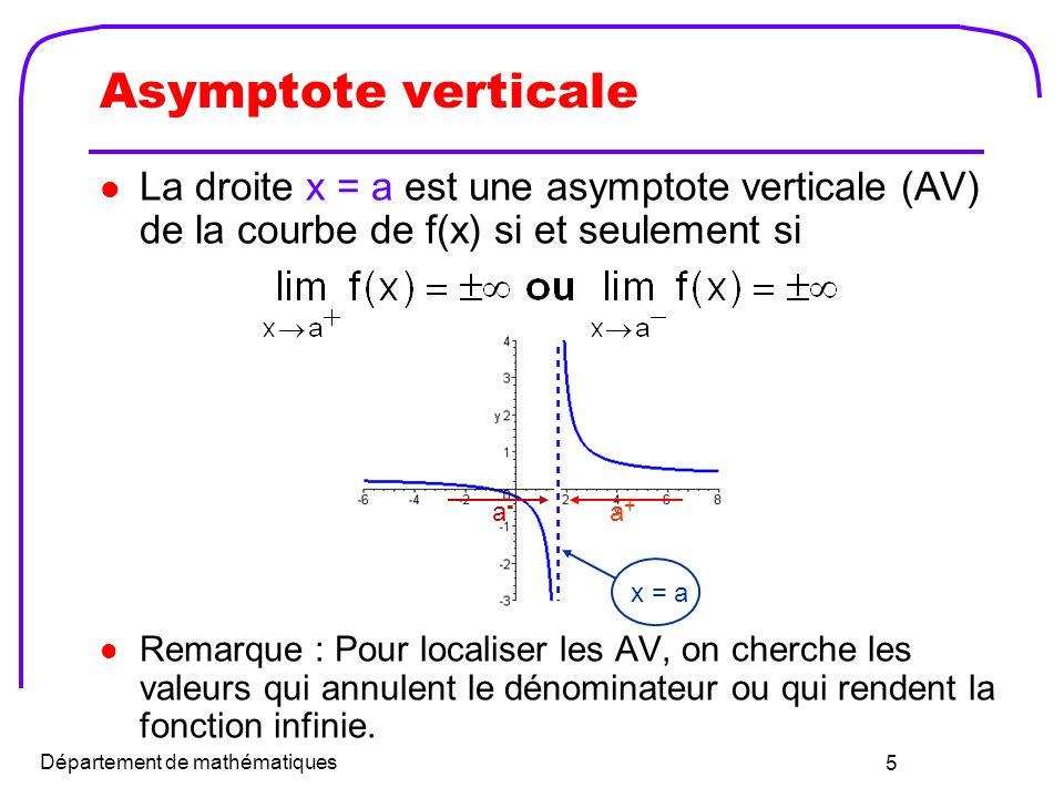 6 Exemple Trouver les asymptotes verticales de AH : y = -1 x = -2 x = 2 Département de mathématiques