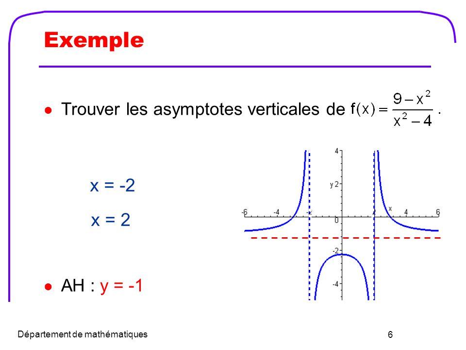 7 Asymptote horizontale La droite y = b est une asymptote horizontale (AH) de la courbe de f(x) si et seulement si Remarque : Pour localiser les AH, on évalue des limites à linfini.