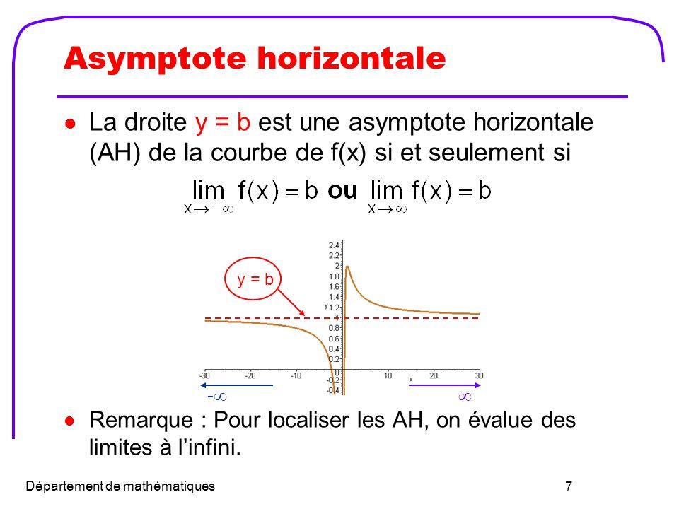 8 Exemple 1 Trouver lasymptote horizontale de y = 1 Département de mathématiques