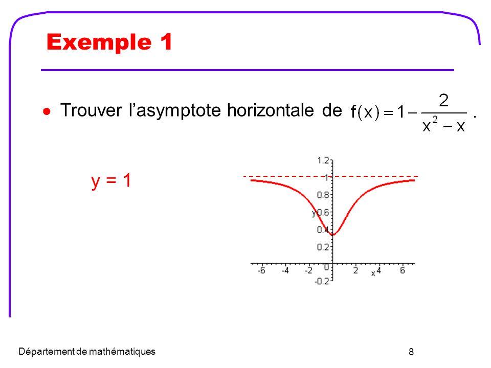 9 Exemple 2 Trouver les asymptotes horizontales de AV : x = -2 et x = 2 y = 2 Département de mathématiques