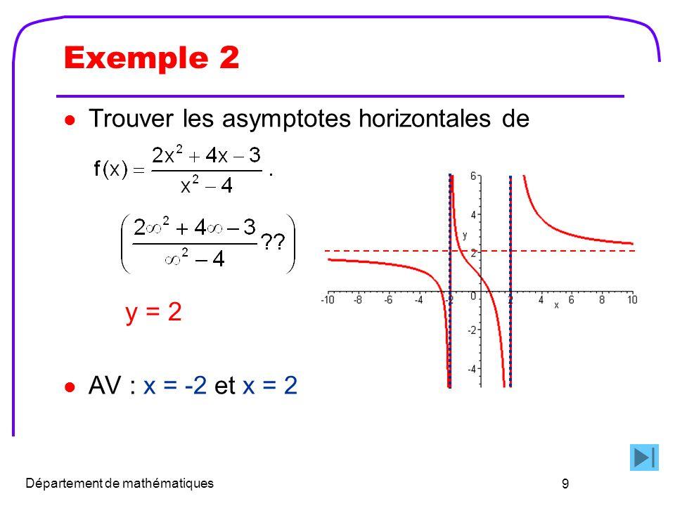 10 Levée de lindétermination Mette en évidence la plus grande puissance de x au numérateur et/ou au dénominateur Exemple 1 : Exemple 2 : Exemple 3 : Département de mathématiques