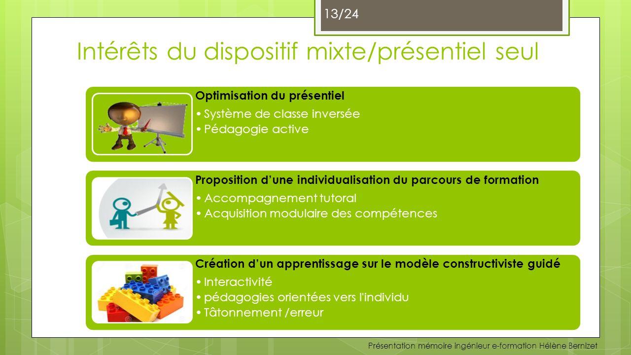 Le choix du e-learning dans le dispositif Présentation mémoire ingénieur e-formation Hélène Bernizet 12/24 Faible nombre dheures Manque de disponibilité Dispersion géographique