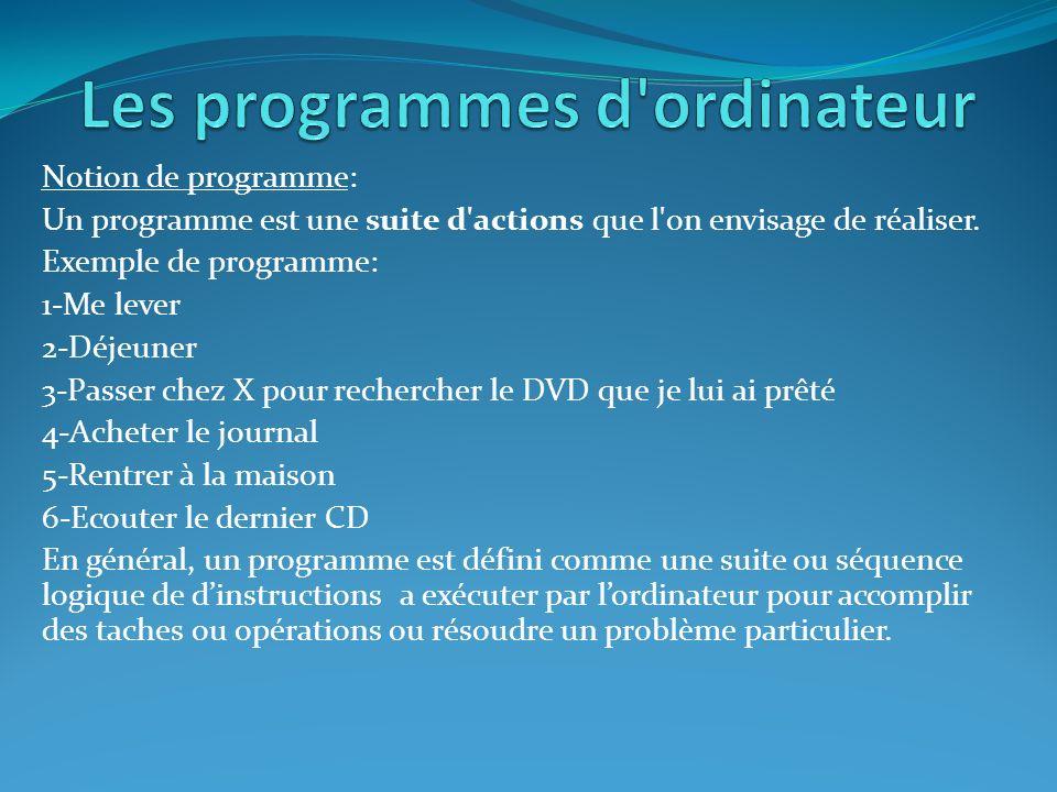 Notion de programme: Un programme est une suite d'actions que l'on envisage de réaliser. Exemple de programme: 1-Me lever 2-Déjeuner 3-Passer chez X p