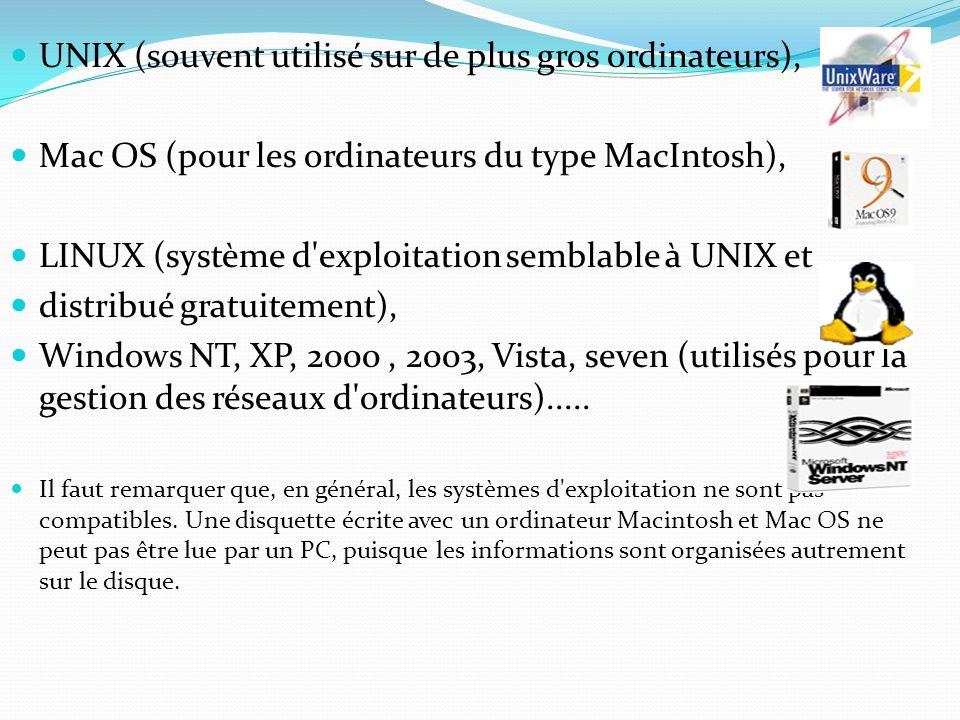 UNIX (souvent utilisé sur de plus gros ordinateurs), Mac OS (pour les ordinateurs du type MacIntosh), LINUX (système d'exploitation semblable à UNIX e