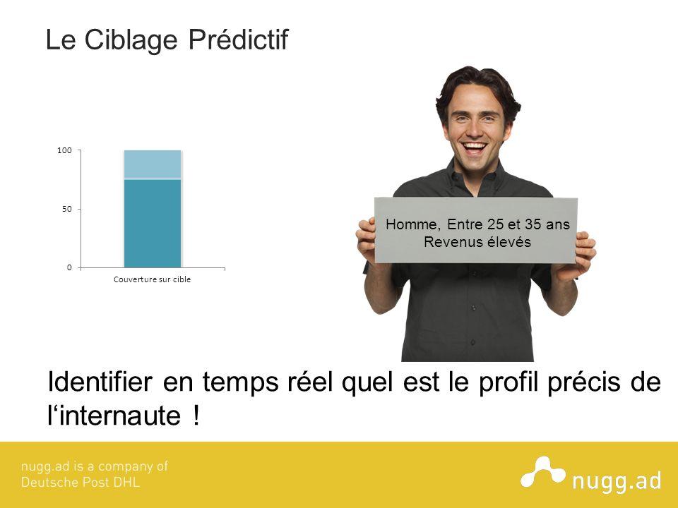 Homme, Entre 25 et 35 ans Revenus élevés Le Ciblage Prédictif Identifier en temps réel quel est le profil précis de linternaute !