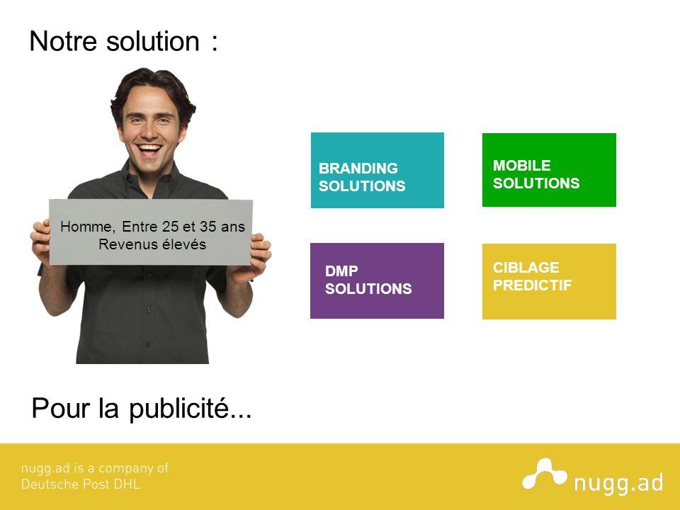 Notre solution : Pour la publicité... CIBLAGE PREDICTIF BRANDING SOLUTIONS MOBILE SOLUTIONS DMP SOLUTIONS Homme, Entre 25 et 35 ans Revenus élevés