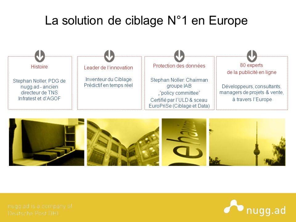 La solution de ciblage N°1 en Europe Histoire Stephan Noller, PDG de nugg.ad - ancien directeur de TNS Infratest et dAGOF Leader de linnovation Invent