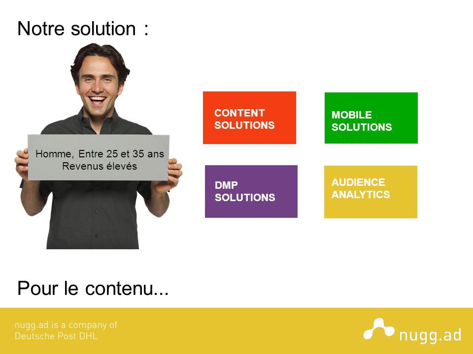 Notre solution : Pour le contenu... CONTENT SOLUTIONS AUDIENCE ANALYTICS DMP SOLUTIONS MOBILE SOLUTIONS Homme, Entre 25 et 35 ans Revenus élevés
