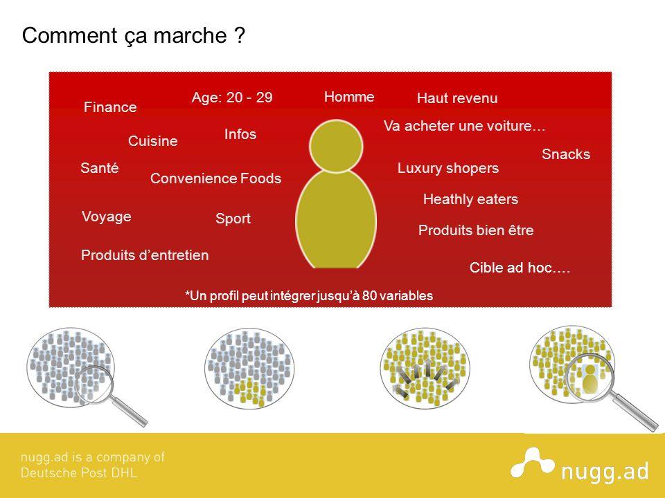 Comment ça marche ? Homme Age: 20 - 29 Haut revenu Infos Sport Finance Voyage Cible ad hoc…. Cuisine Santé Produits dentretien Snacks Convenience Food