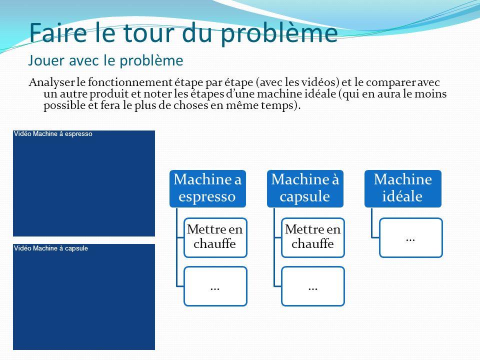 Faire le tour du problème Jouer avec le problème Analyser le fonctionnement étape par étape (avec les vidéos) et le comparer avec un autre produit et