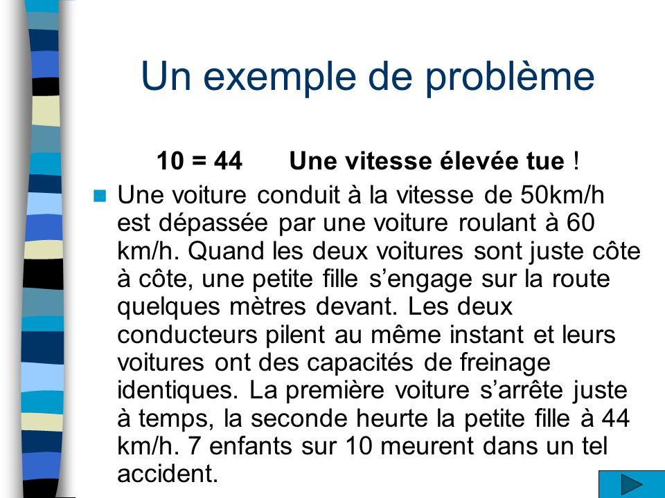Un exemple de problème 10 = 44 Une vitesse élevée tue .