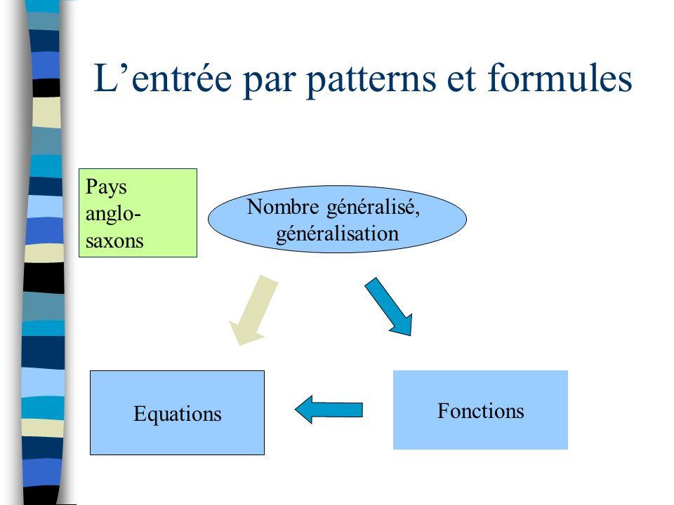 Lentrée par patterns et formules Nombre généralisé, généralisation Equations Fonctions Pays anglo- saxons