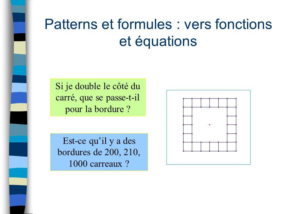 Patterns et formules : vers fonctions et équations Si je double le côté du carré, que se passe-t-il pour la bordure .