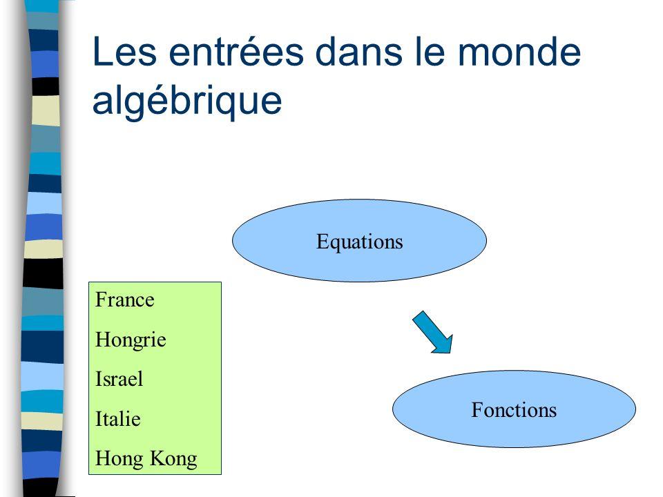 Les entrées dans le monde algébrique Equations France Hongrie Israel Italie Hong Kong Fonctions