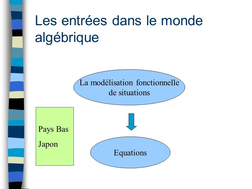 Les entrées dans le monde algébrique La modélisation fonctionnelle de situations Equations Pays Bas Japon