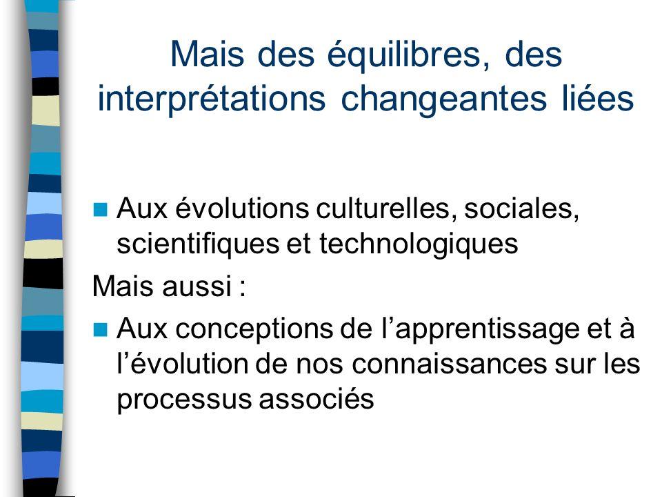 Mais des équilibres, des interprétations changeantes liées Aux évolutions culturelles, sociales, scientifiques et technologiques Mais aussi : Aux conceptions de lapprentissage et à lévolution de nos connaissances sur les processus associés