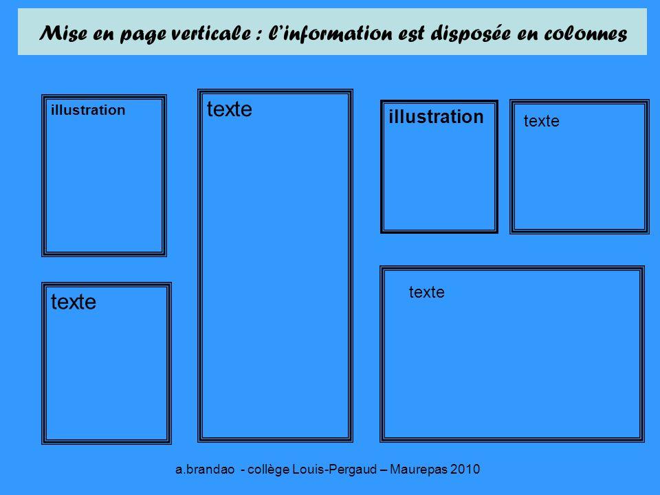 Mise en page focale : mise en valeur dune image disposée au centre, autour on dispose le texte informatif texte illustration a.brandao - collège Louis-Pergaud – Maurepas 2010