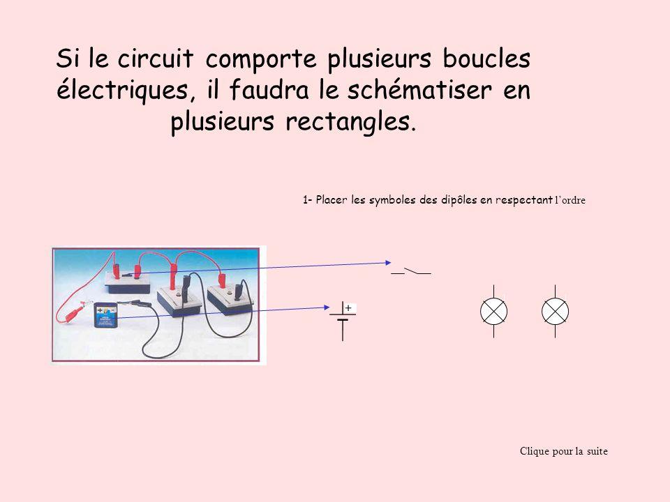 Si le circuit comporte plusieurs boucles électriques, il faudra le schématiser en plusieurs rectangles. + 1- Placer les symboles des dipôles en respec