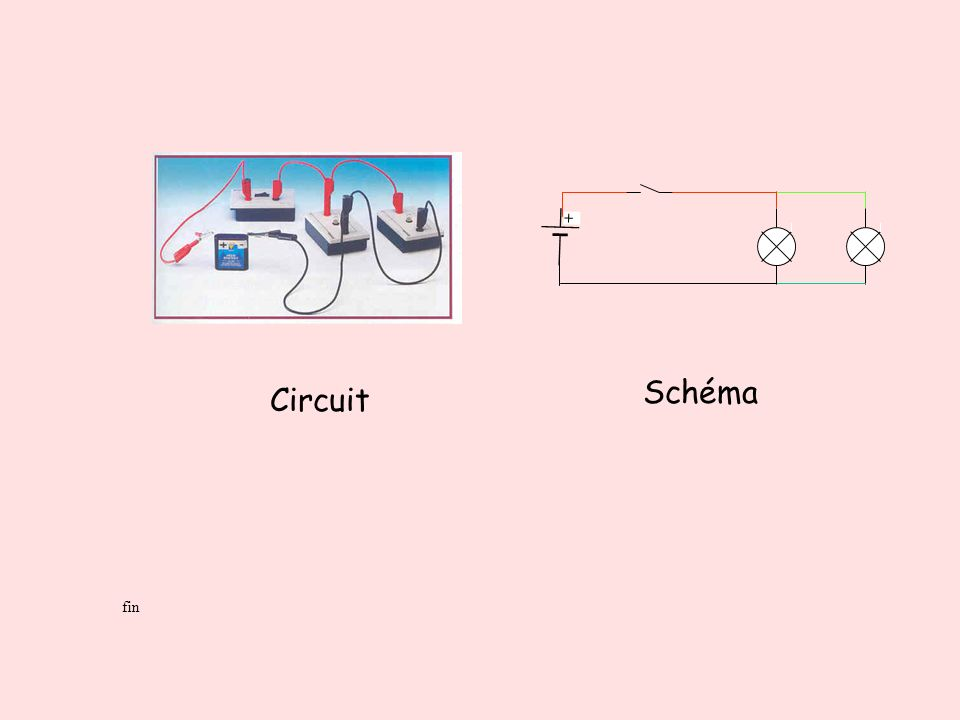+ fin Circuit Schéma