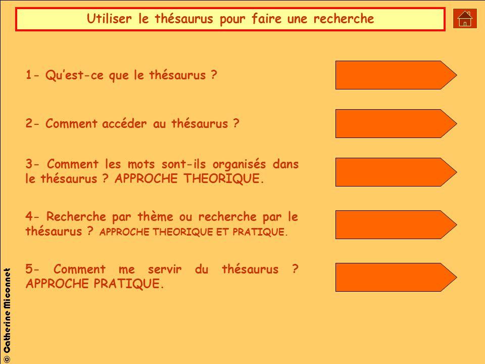 Utiliser le thésaurus pour faire une recherche © Catherine Miconnet 1- Quest-ce que le thésaurus .