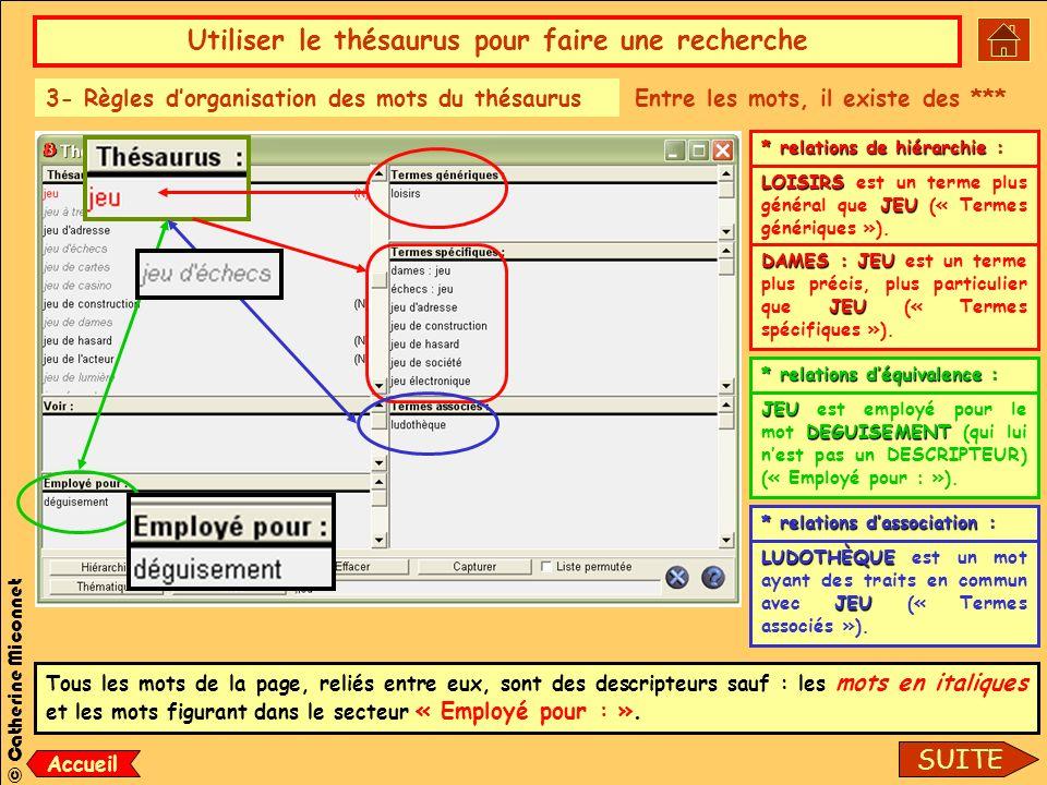 Utiliser le thésaurus pour faire une recherche © Catherine Miconnet * relations de hiérarchie : LOISIRS JEU LOISIRS est un terme plus général que JEU (« Termes génériques »).