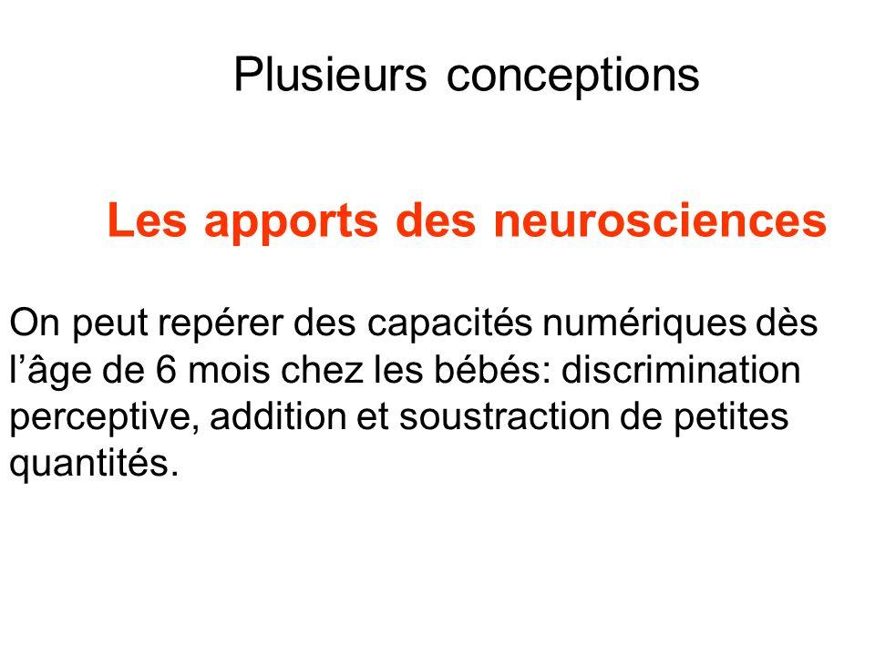 Plusieurs conceptions Les apports des neurosciences On peut repérer des capacités numériques dès lâge de 6 mois chez les bébés: discrimination perceptive, addition et soustraction de petites quantités.