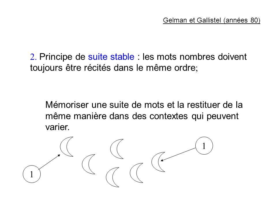 2. Principe de suite stable : les mots nombres doivent toujours être récités dans le même ordre ; Mémoriser une suite de mots et la restituer de la mê