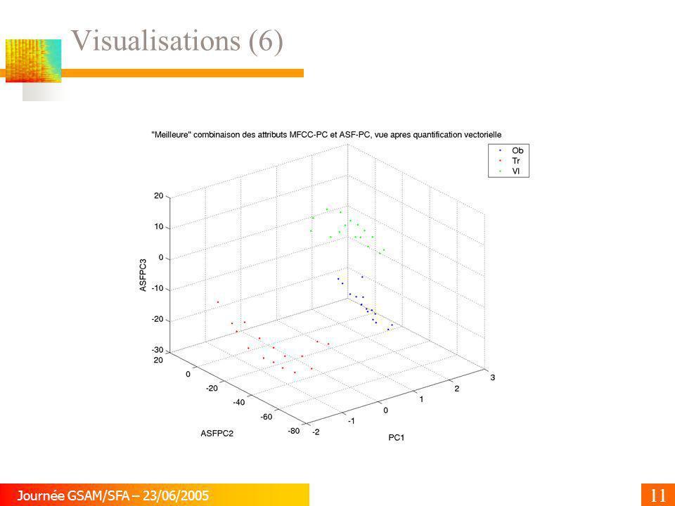 11 Journée GSAM/SFA – 23/06/2005 Visualisations (6)