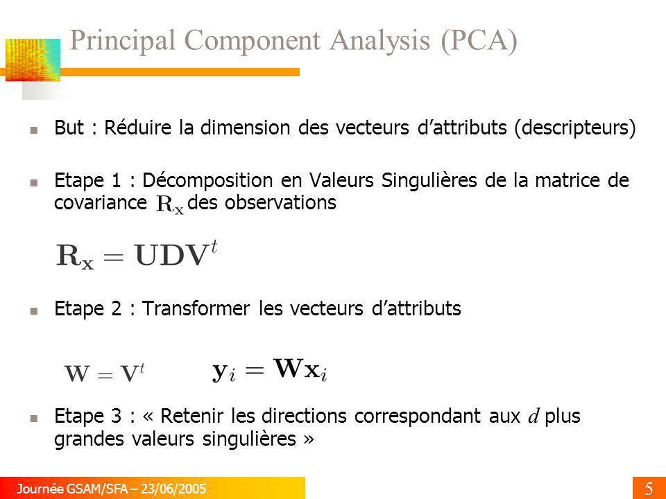 5 Journée GSAM/SFA – 23/06/2005 Principal Component Analysis (PCA) But : Réduire la dimension des vecteurs dattributs (descripteurs) Etape 1 : Décompo