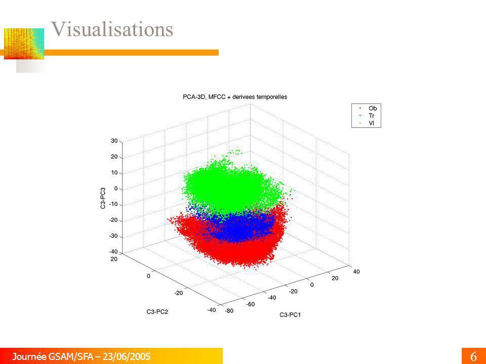 6 Journée GSAM/SFA – 23/06/2005 Visualisations
