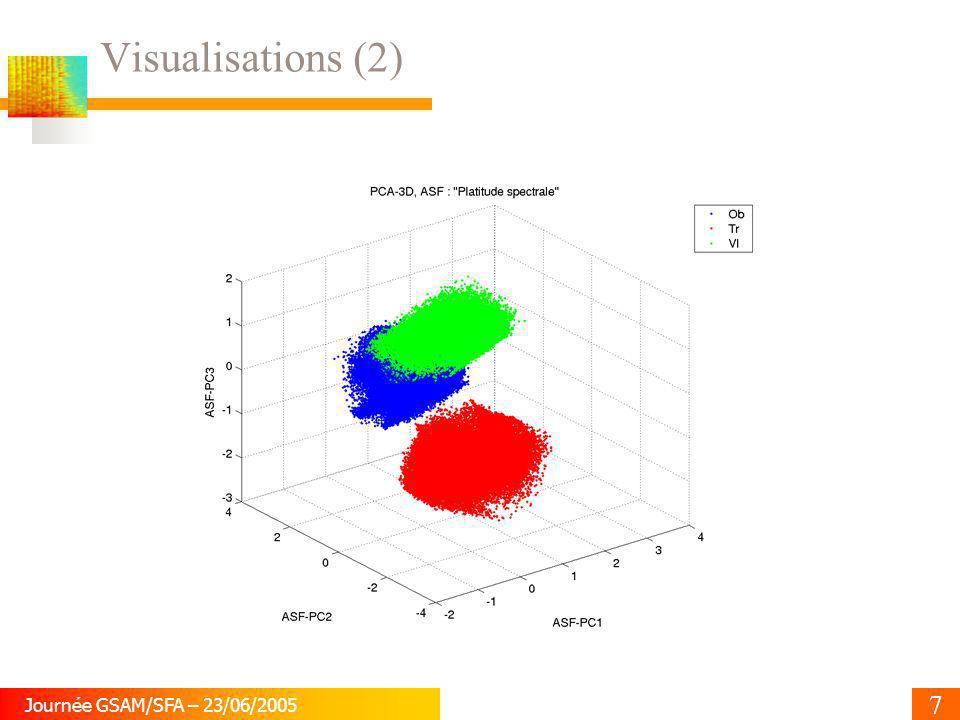 7 Journée GSAM/SFA – 23/06/2005 Visualisations (2)