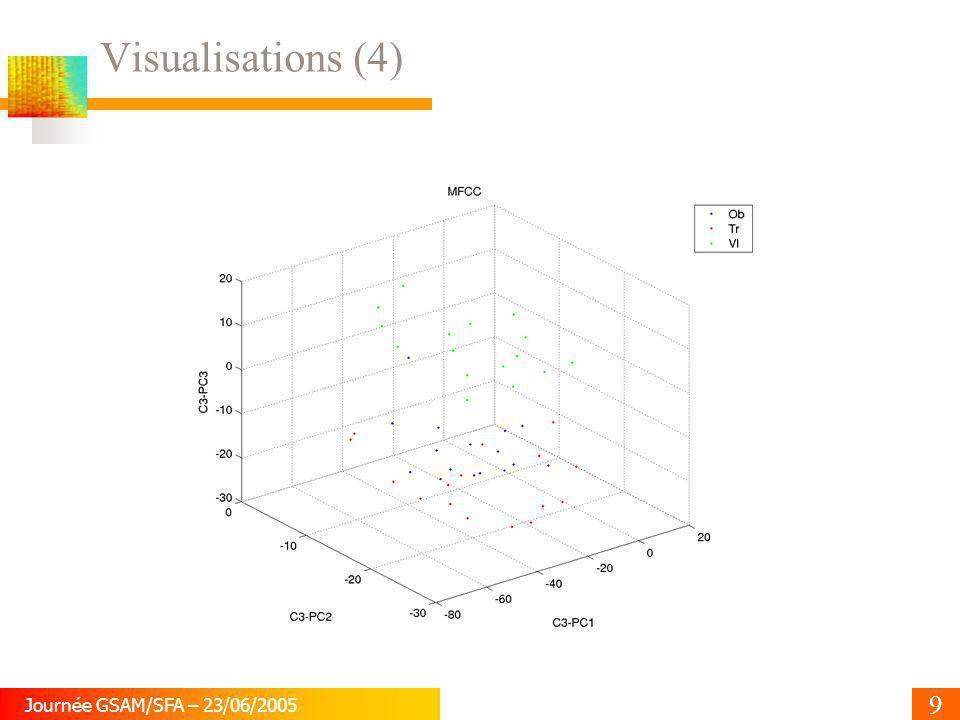 9 Journée GSAM/SFA – 23/06/2005 Visualisations (4)