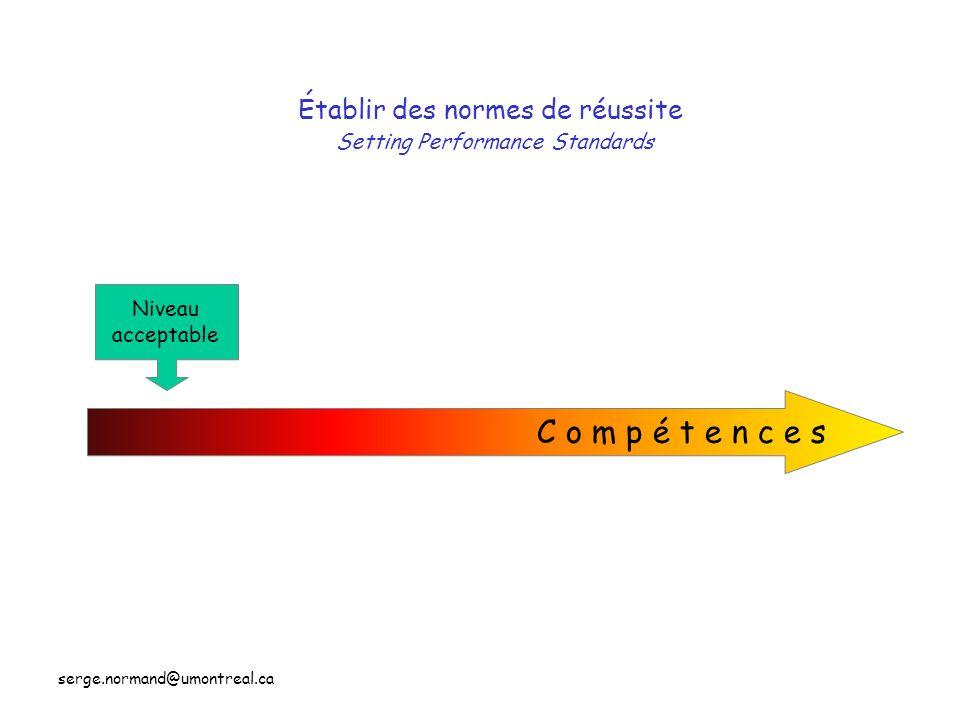 serge.normand@umontreal.ca Établir des normes de réussite Setting Performance Standards C o m p é t e n c e s Niveau acceptable