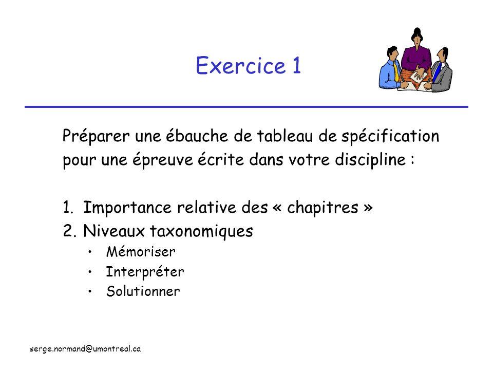 serge.normand@umontreal.ca Exercice 1 Préparer une ébauche de tableau de spécification pour une épreuve écrite dans votre discipline : 1.Importance re