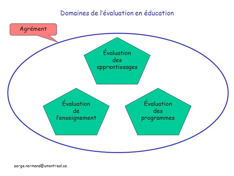 serge.normand@umontreal.ca Évaluation des apprentissages Évaluation de lenseignement Évaluation des programmes Domaines de lévaluation en éducation Ag