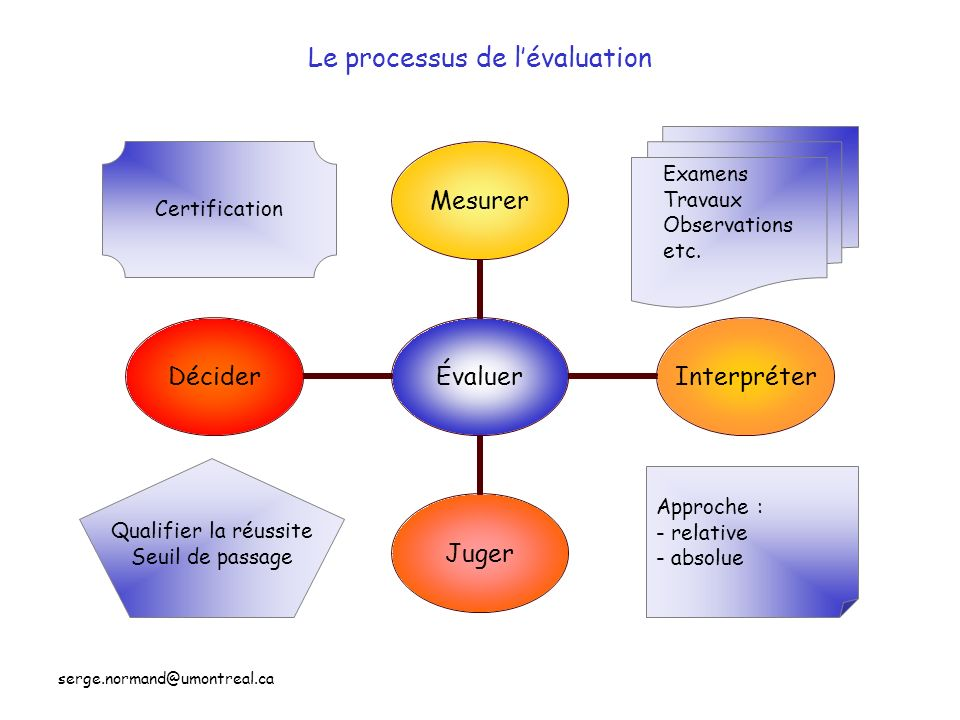 Knowledge Base Référence :SMITH, Stephen R.and R.