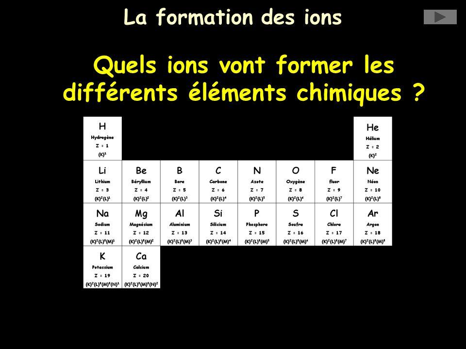 La formation des ions Quels ions vont former les différents éléments chimiques ?