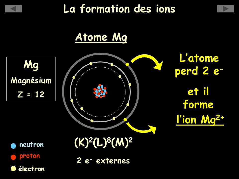 Atome Mg neutron proton électron La formation des ions Latome perd 2 e - et il forme lion Mg 2+ Mg Magnésium Z = 12 (K) 2 (L) 8 (M) 2 2 e - externes