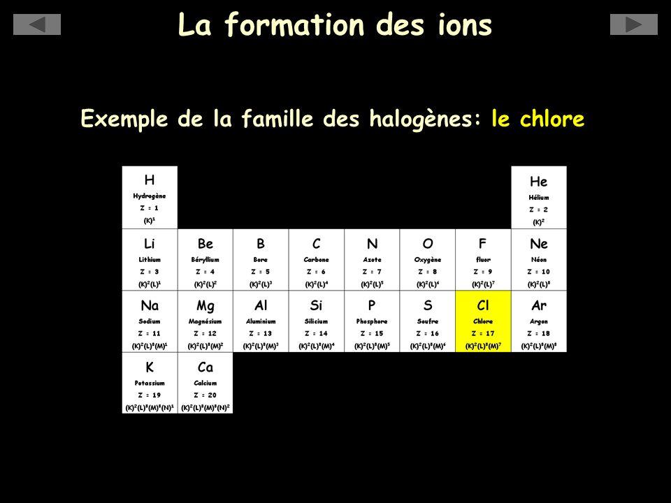 La formation des ions Exemple de la famille des halogènes: le chlore