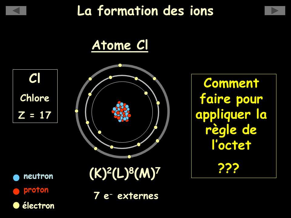 La formation des ions Comment faire pour appliquer la règle de loctet ??? Cl Chlore Z = 17 (K) 2 (L) 8 (M) 7 7 e - externes Atome Cl neutron proton él