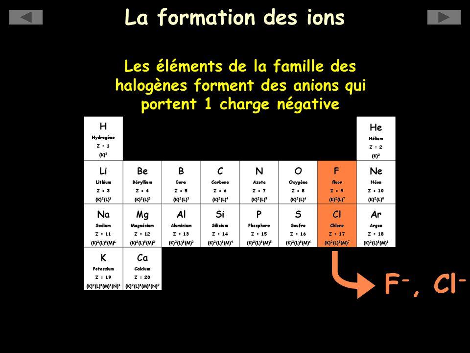 La formation des ions F -, Cl - Les éléments de la famille des halogènes forment des anions qui portent 1 charge négative
