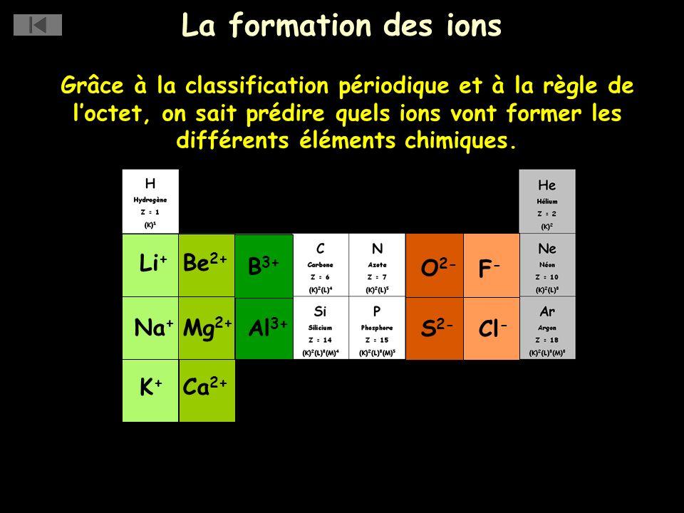 La formation des ions Grâce à la classification périodique et à la règle de loctet, on sait prédire quels ions vont former les différents éléments chi