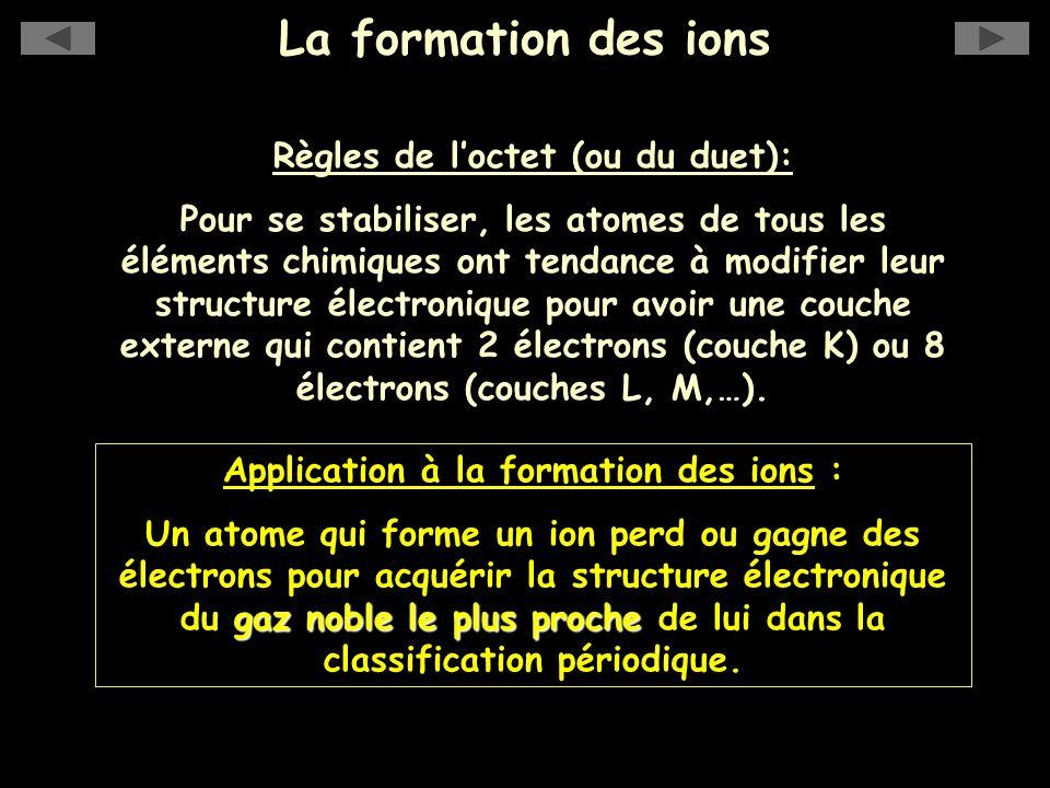 La formation des ions Application à la formation des ions : gaz noble le plus proche Un atome qui forme un ion perd ou gagne des électrons pour acquér