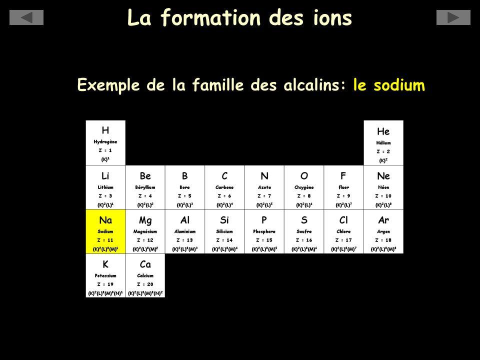 La formation des ions Exemple de la famille des alcalins: le sodium