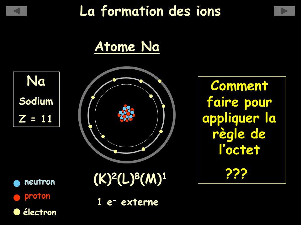 La formation des ions Comment faire pour appliquer la règle de loctet ??? Na Sodium Z = 11 Atome Na neutron proton électron (K) 2 (L) 8 (M) 1 1 e - ex