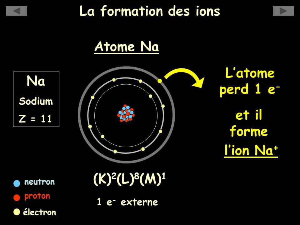 Atome Na neutron proton électron La formation des ions Na Sodium Z = 11 Latome perd 1 e - et il forme lion Na + (K) 2 (L) 8 (M) 1 1 e - externe