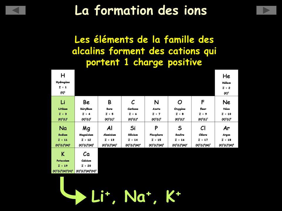 La formation des ions Les éléments de la famille des alcalins forment des cations qui portent 1 charge positive Li +, Na +, K +