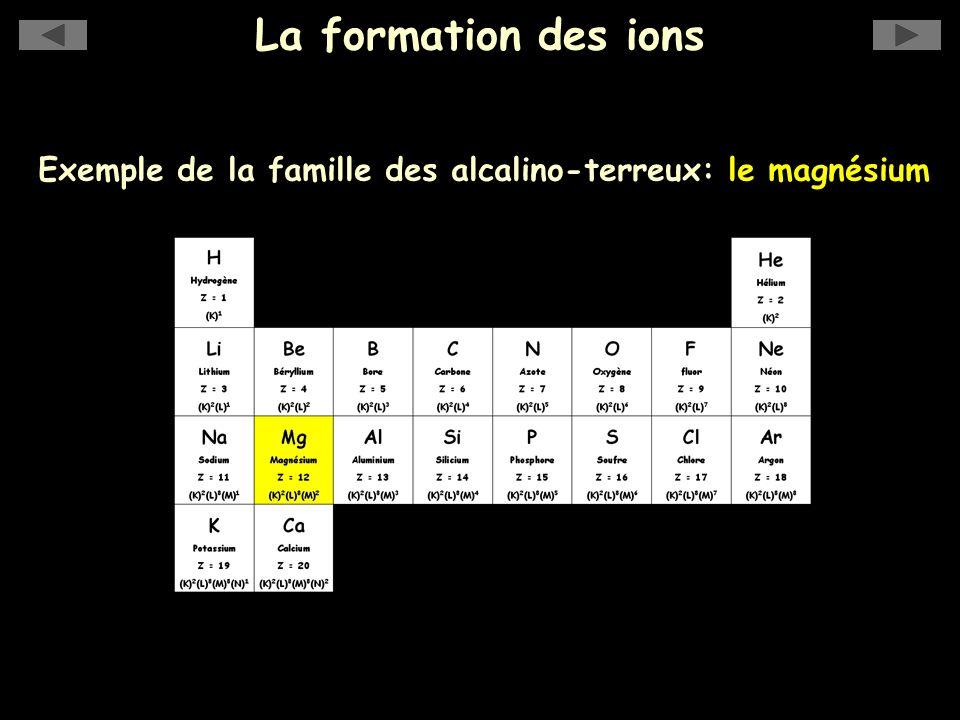 La formation des ions Exemple de la famille des alcalino-terreux: le magnésium