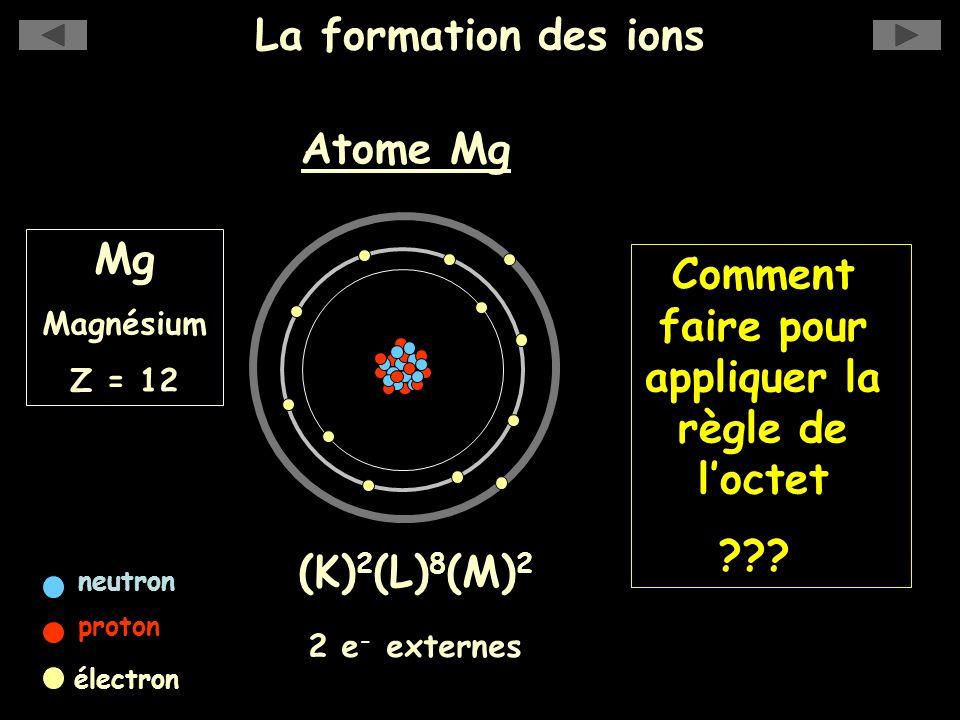La formation des ions Comment faire pour appliquer la règle de loctet ??? Mg Magnésium Z = 12 (K) 2 (L) 8 (M) 2 2 e - externes Atome Mg neutron proton
