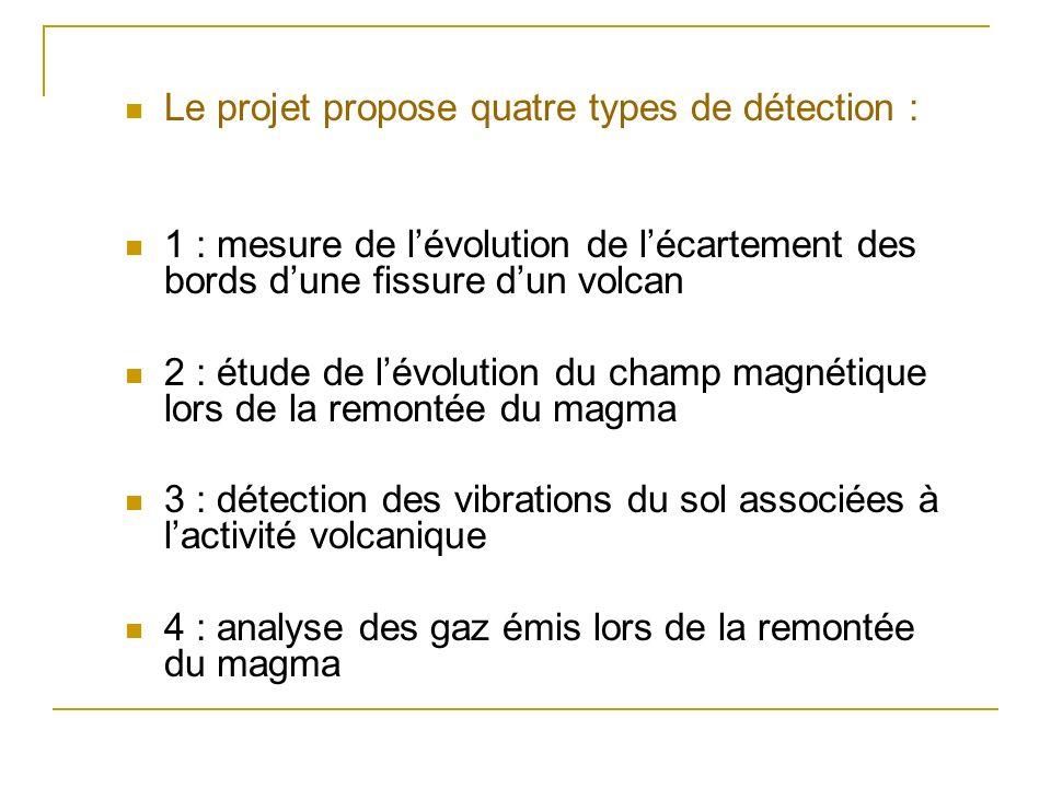 Le projet propose quatre types de détection : 1 : mesure de lévolution de lécartement des bords dune fissure dun volcan 2 : étude de lévolution du champ magnétique lors de la remontée du magma 3 : détection des vibrations du sol associées à lactivité volcanique 4 : analyse des gaz émis lors de la remontée du magma